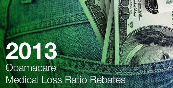 ACA's 2013 medical loss ratio rebates