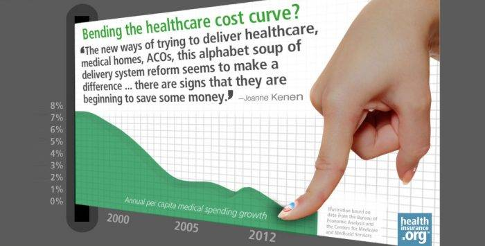 Is Obamacare bending the cost curve?