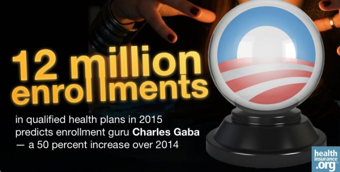 2015 projection: 12 million will enroll in QHPs