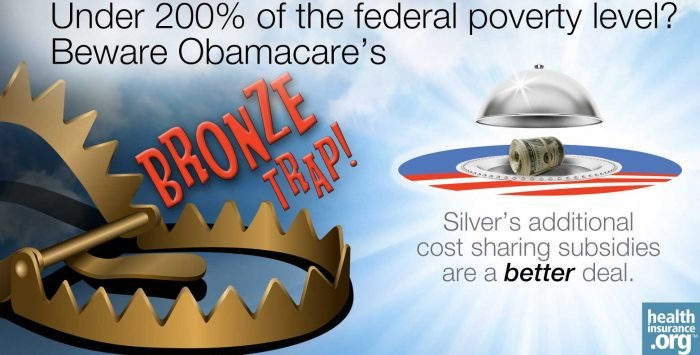 Is Obamacare's 'Bronze trap' widening?