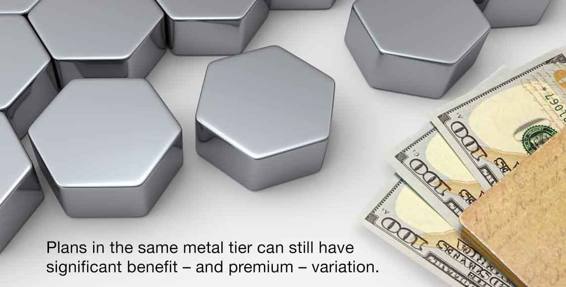 If all Silver plans cover the same benefits and percentage of costs, why do premiums vary by carrier? photo