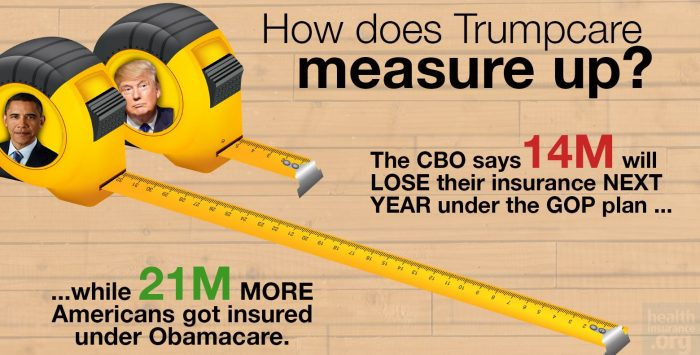 How does Trumpcare measure up?