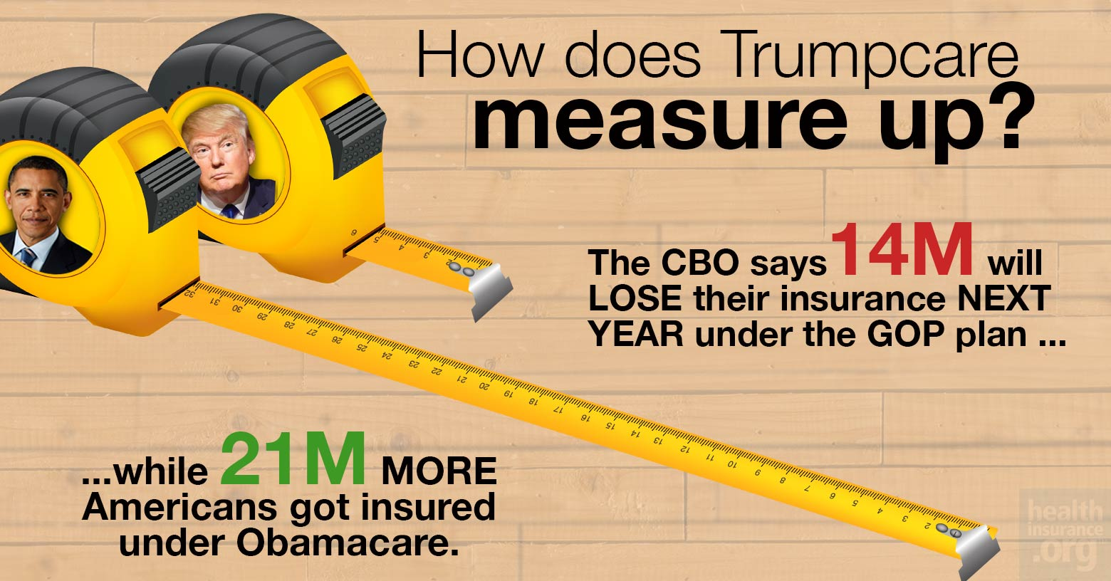 How does Trumpcare measure up? photo
