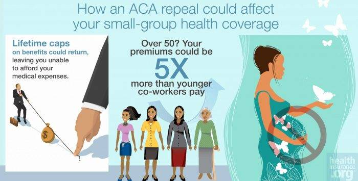 What ACA repeal could do to small-group coverage