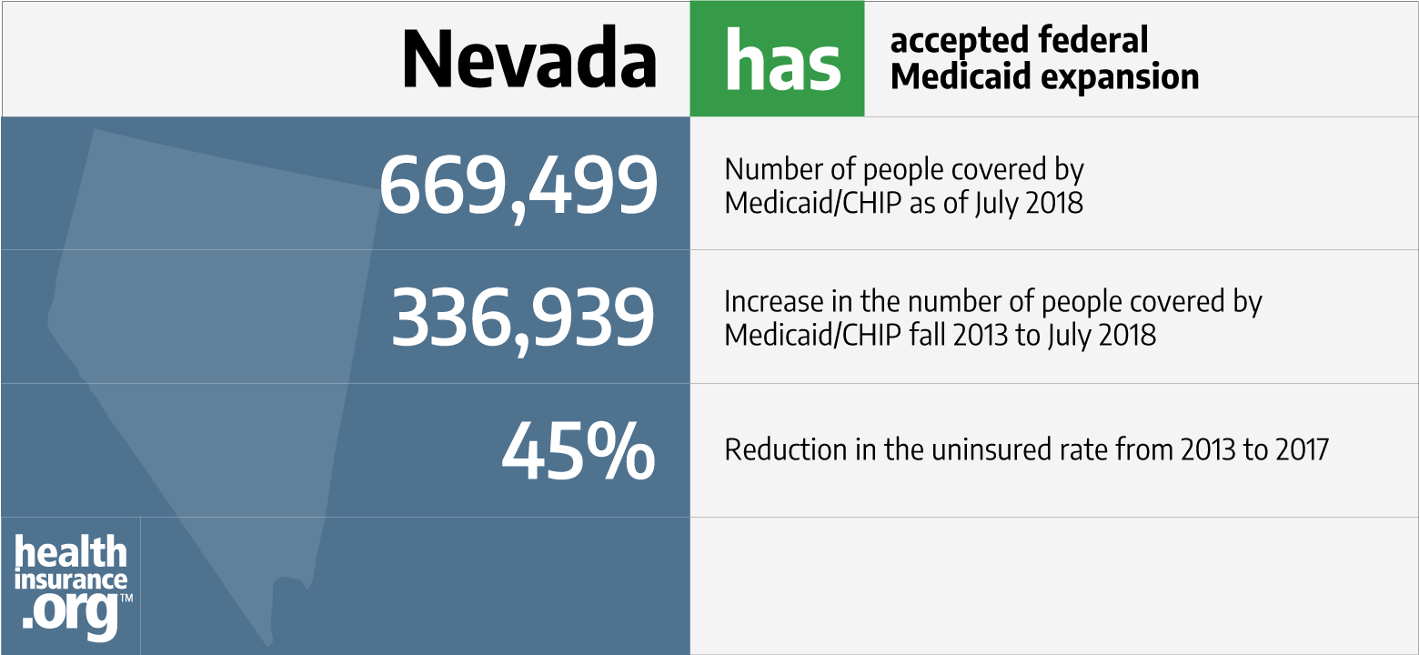 nevada Medicaid guide