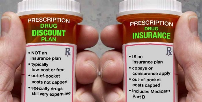 What's the difference between prescription discount plans and prescription drug insurance?