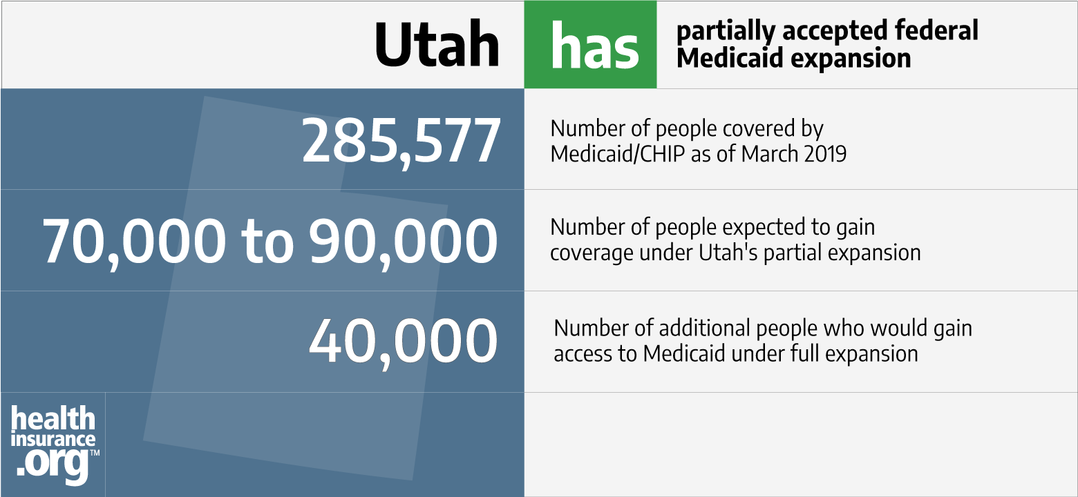 utah Medicaid guide