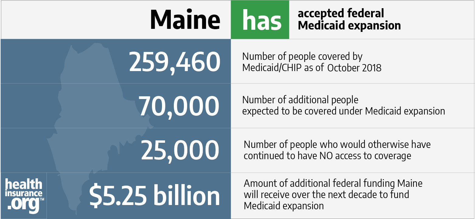 maine Medicaid guide