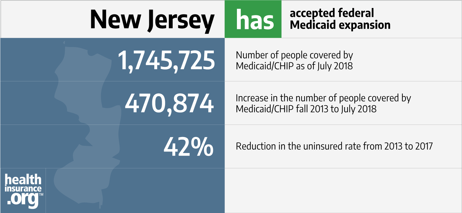 new-jersey Medicaid guide
