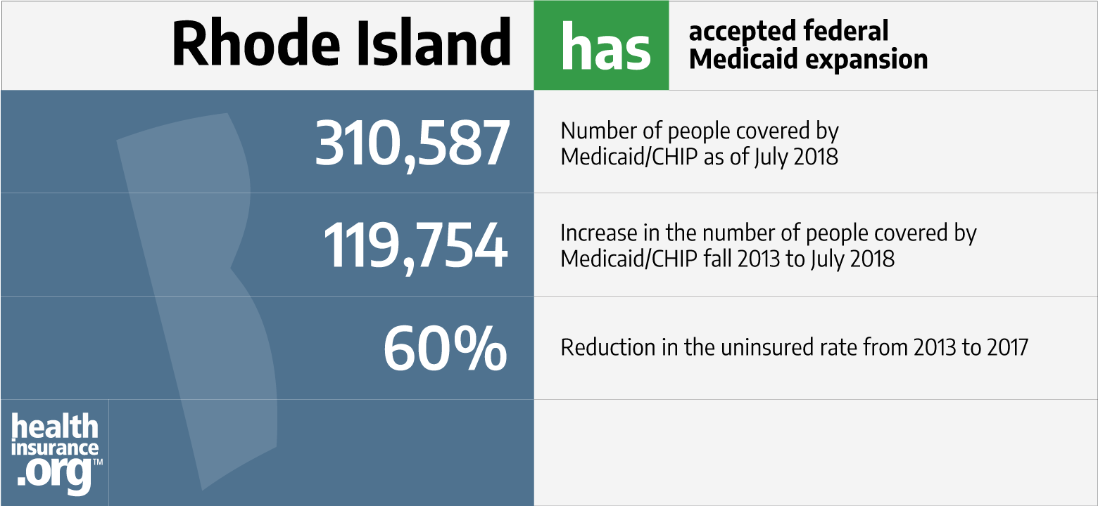 rhode-island Medicaid guide