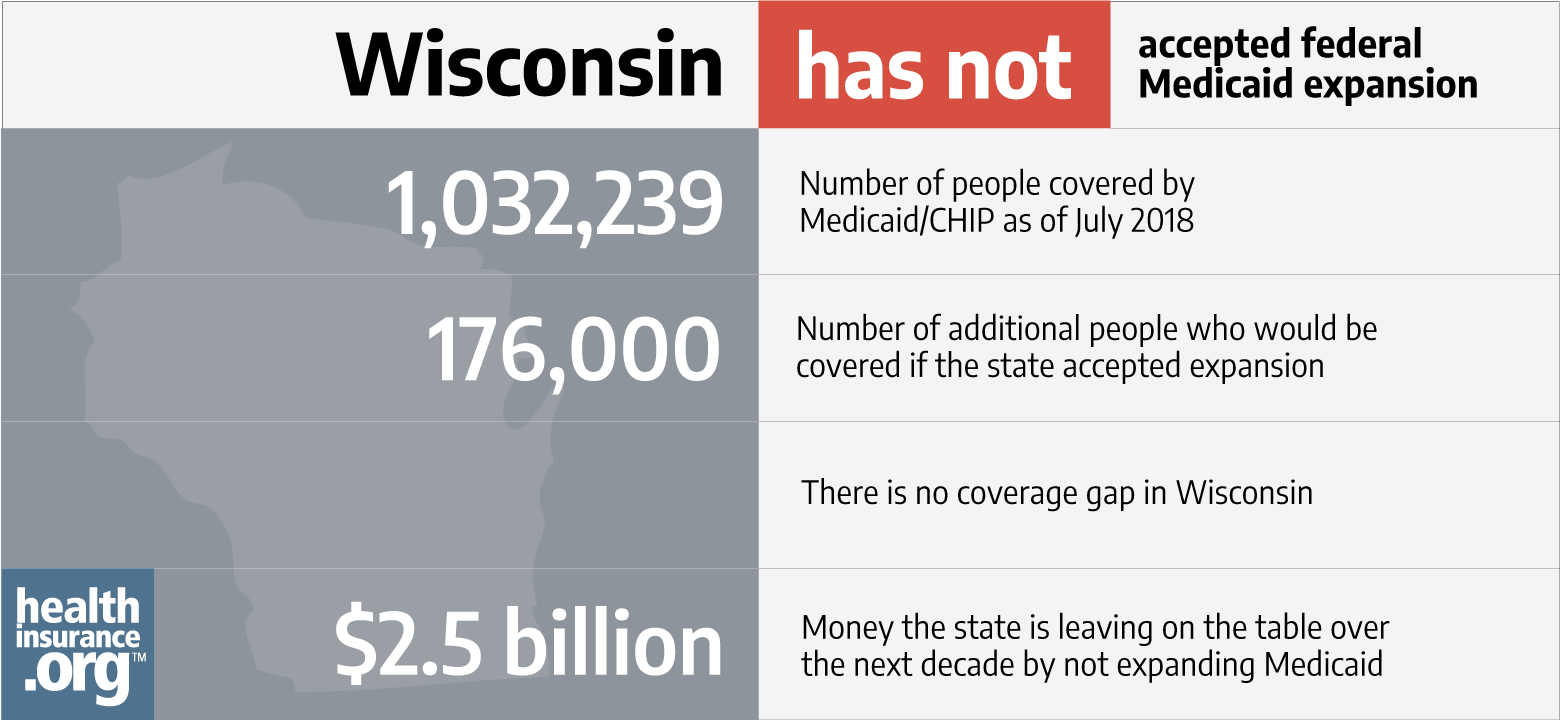 wisconsin Medicaid guide